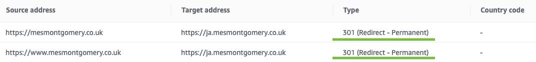 Amplify rewrites configuration