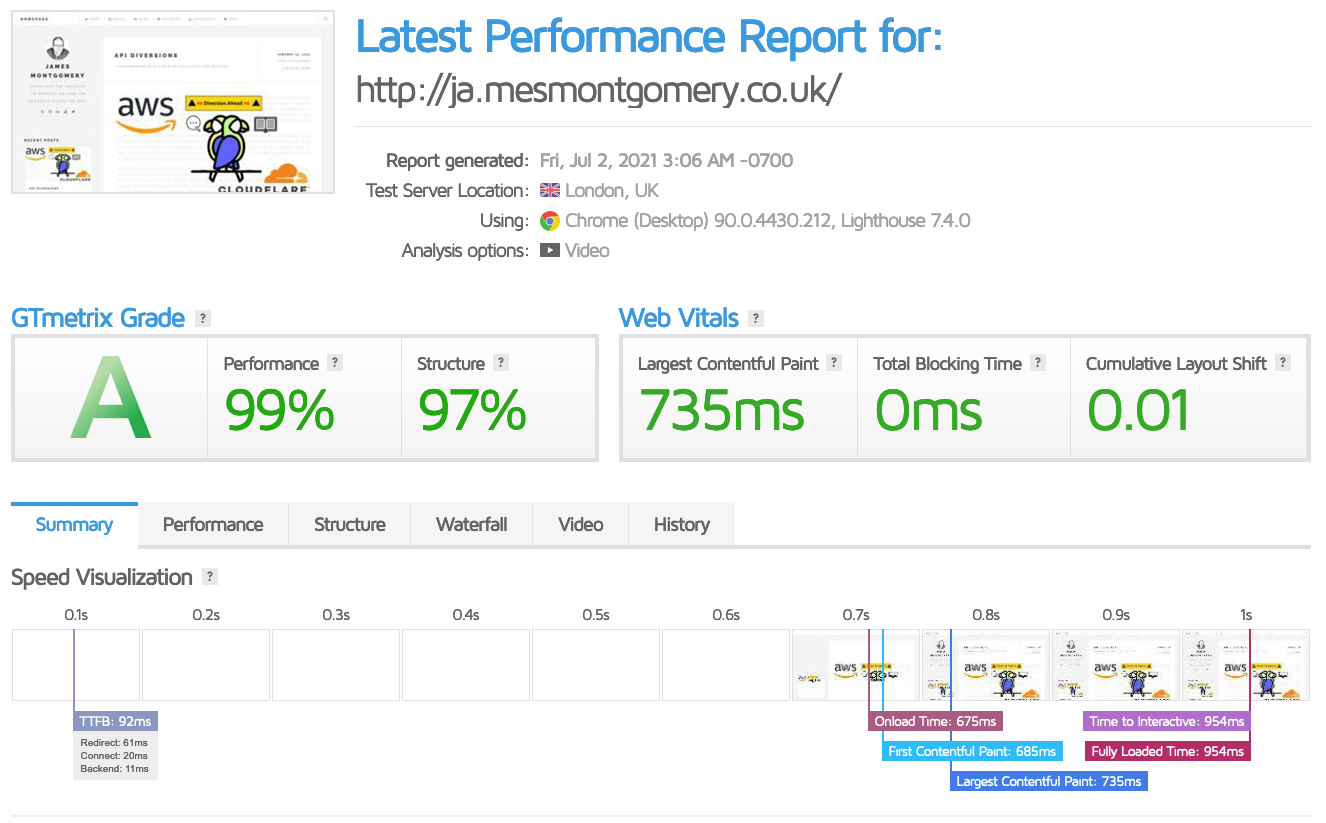 GTMetrix performance report after migration.